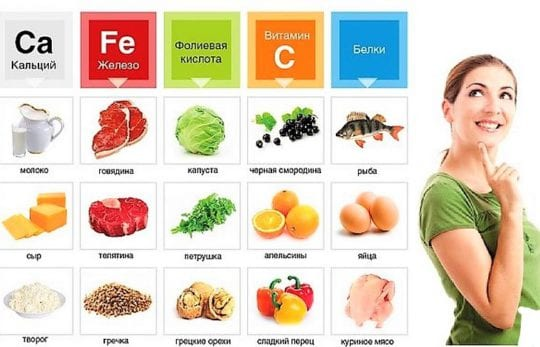 сколько белка и витаминов