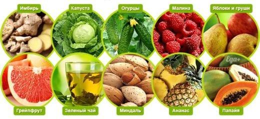 Продукты питания помогающие похудеть