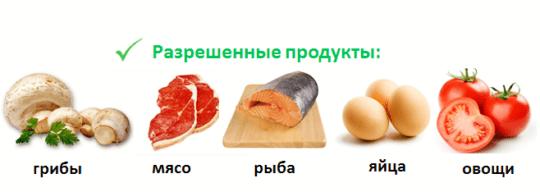 разрешенные продукты при похудении