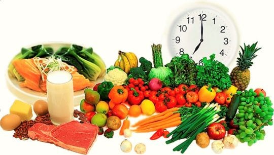 белковые продукты и овощи