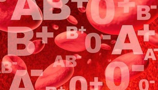 Таблицы продуктов для диеты по группе крови 1 положительная
