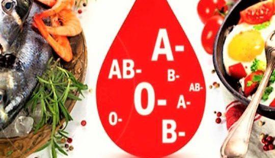 Таблица продуктов для диеты по группе крови 4 положительная