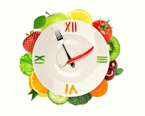 часы и еда