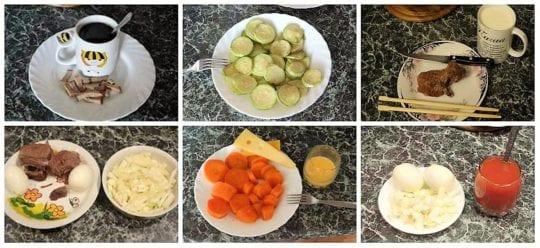 таблица продуктов для диеты
