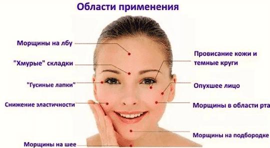 биоактивные точки на лице