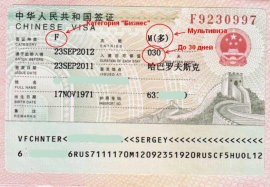 Multiviza-v-Kitaj